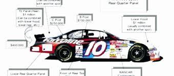 car sponsorship proposal template race car sponsorship proposal template xaoufeiya com