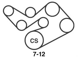 solved serpentine belt diagram ford taurus fixya 2002 ford taurus v6 3 0l 182ci gas fi n u