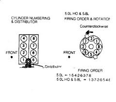 1988 lincoln town car firing order electrical problem 1988 1 reply