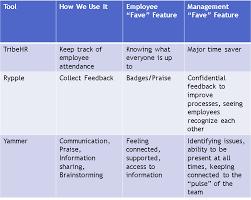 case study presentation format ppt