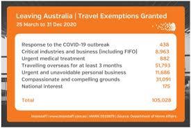 australian travel restrictions when