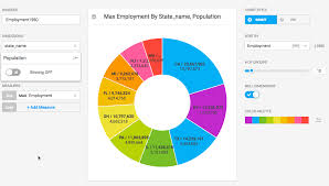 Dimensions Color Chart Pie Chart Mapd 3 4 0 Documentation