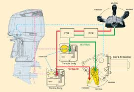suzuki outboard wiring diagrams schematics and wiring diagrams yamaha outboard trim gauge wiring diagram diagrams