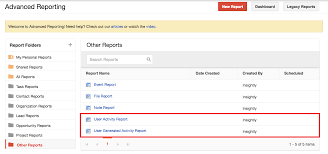 What Are The User Generated Activity And User Activity Reports