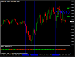 Free Buy Sell Signal Chart Buy Sell Arrow Scalper Activation Code Awesome Forex Trading