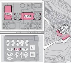 2002 vw cabrio fuse box diagram 2002 image wiring 1995 vw cabrio fuse box diagram cabby info your online guide 1995 on 2002 vw cabrio