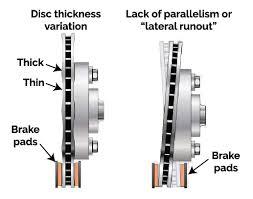 Reuse Brake Rotors Versus Resurface Or Replace Ricks Free