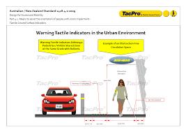 Australian Ramp Design As 1428 4 1 Australian Tactile Indicator Standards Tacpro