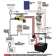 xantrex tbs epro battery monitor 12 24vdc 50mm display incl enerdrive xantrex tbs epro battery monitor 12 24vdc 50mm display incl 500a shunt and 5m data wiring