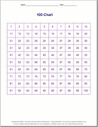 Real Numbers Chart Worksheet Free Printable Number Charts And 100 Charts For Counting