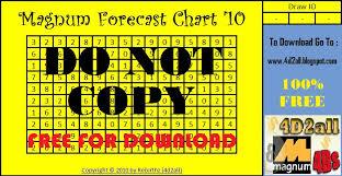 Aden S Renkei Chart 44 Prototypic Ffxi Skillchain Calculator