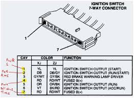 1999 jeep cherokee hood light wiring diagram data wiring diagram blog 1999 jeep cherokee hood light wiring diagram wiring diagrams for 99 jeep cherokee sport 1999 jeep cherokee hood light wiring diagram