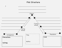 Best Revered Printable Plot Diagram Paigehohlt