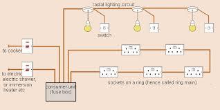 house wiring circuits wiring diagram