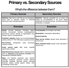 Bibliography Clipart Primary Data Bibliography Primary Data