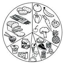 Coloring Pages Of Food Food Coloring Pages Food Coloring Pages