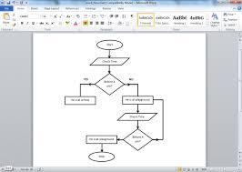 How To Draw An Organizational Chart In Word 2010 Best Program Flow Chart Microsoft Best Microsoft Program For