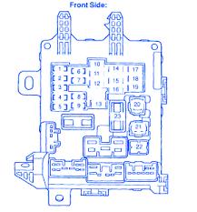 toyota corolla ce 2000 instrument panel fuse box block circuit 1992 toyota corolla fuse box location at 1990 Toyota Corolla Fuse Box Diagram