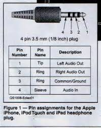 similiar trrs diagram keywords diagram also 3 5mm stereo jack wiring diagram as well trrs headphone