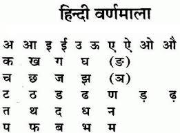 Hindi K Kha Ga Chart With Pictures Hindi Alphabets Ka Kha A Aa In 2019 Hindi Alphabet
