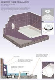 akw multi spec lh rectangular shower tray 1350mm x 750mm concrete floor heating installation