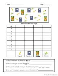 School Supplies Bar Graph By Teacher Of All The Things Tpt