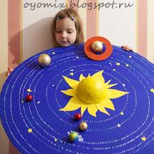 best kids solar system projects ideas solar  solar system project ideas for kids