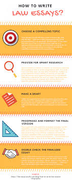 how to write law essays infographic e learning infographics
