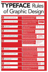 Rules Of Typography Design Rules Of Graphic Design Poster Series On Behance