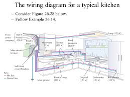 wiring a kitchen diagram wiring image wiring diagram kitchen wiring layout kitchen image wiring diagram on wiring a kitchen diagram