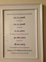 15th wedding anniversary gift ideas for him ordinary e best of 15th wedding anniversary gift ideas