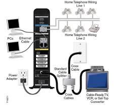 arris tg1682g comcast xb3 wireless telephone modem Comcast Wiring Diagrams Cable cisco voice gateway 3939 model dpc3939 docsis 3 0 8x4 wireless residential voice gateway Comcast Internet Hookup Diagram