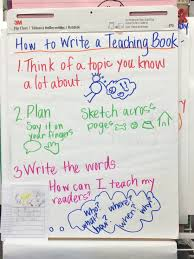 Expository Writing Anchor Chart 1st Grade Www