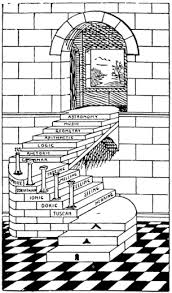 Freemason Organization Chart How To Become A Free Mason Joining The Masonic Fraternity