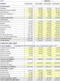 Online Balance Sheet Online Business Plan Beginning Balance Sheet