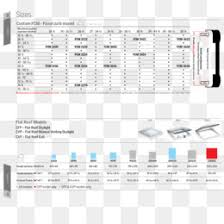 Velux Skylight Size Chart Window Blinds Shades Light Velux Roof Window Window Png