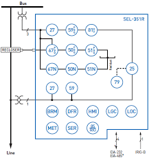 sel 351r recloser control n y r limited partnership Sel 351 Wiring Diagram sel 351r functional overview sel 351 wiring diagram