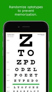 Ohio Bmv Eye Chart Best Of Eyechart Vision Screening On The