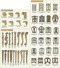 furniture styles examples. furniture styles examples good home design wonderful to ideas l