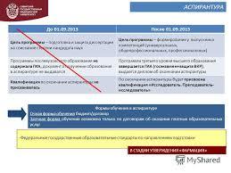 Презентация на тему Нормативные изменения в подготовке  4 До