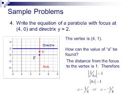 write the equation of a parabola with focus at 4