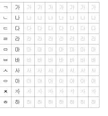 Korean Hangul Practice Sheet | Korean Alphabet Worksheets http ...