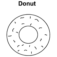 Small Picture Top 10 Donut Coloring Pages For Your Toddler