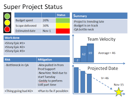 Project Status Reporting Agile Project Status Reports Example 1 The Agile Warrior