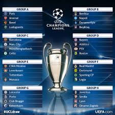 All draws start at 12:00 cet. Uefa Champions League Draw Cardiff 2017