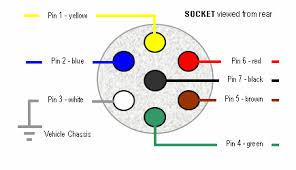 3 phase plug wiring diagram wiring diagram show 3 phase plug wiring diagram wiring diagram sample 3 phase receptacle wiring diagram 3 phase plug wiring diagram