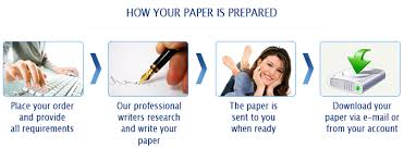 affordable essay writing services at get a custom essay steps