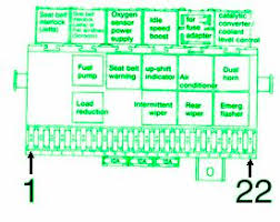 dodge truck fuse diagram dodge truck wiring harness image wiring dodge truck marker light wiring diagram dodge trailer wiring dodge truck marker light wiring diagram
