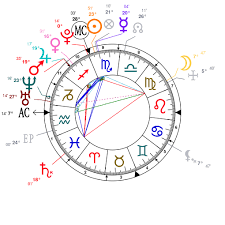 Astrology And Natal Chart Of Kirk Knight Born On 1995 11 16