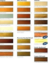 Olympic One Paint Colors Gitary Online